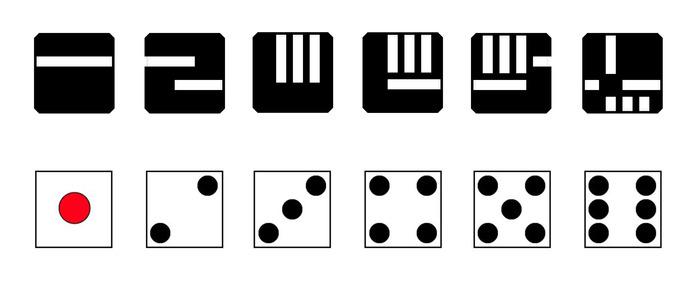 AKO 的骰子