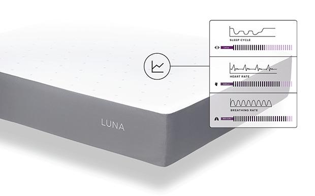 Luna智能床垫罩