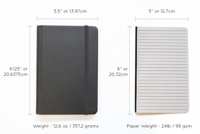 这是史上最最最最好用的笔记本 Rekonect Notebook