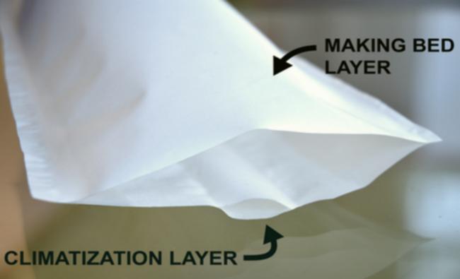 智能控温棉被SMARTDUVET BREEZE:会自动铺床还能加热降温