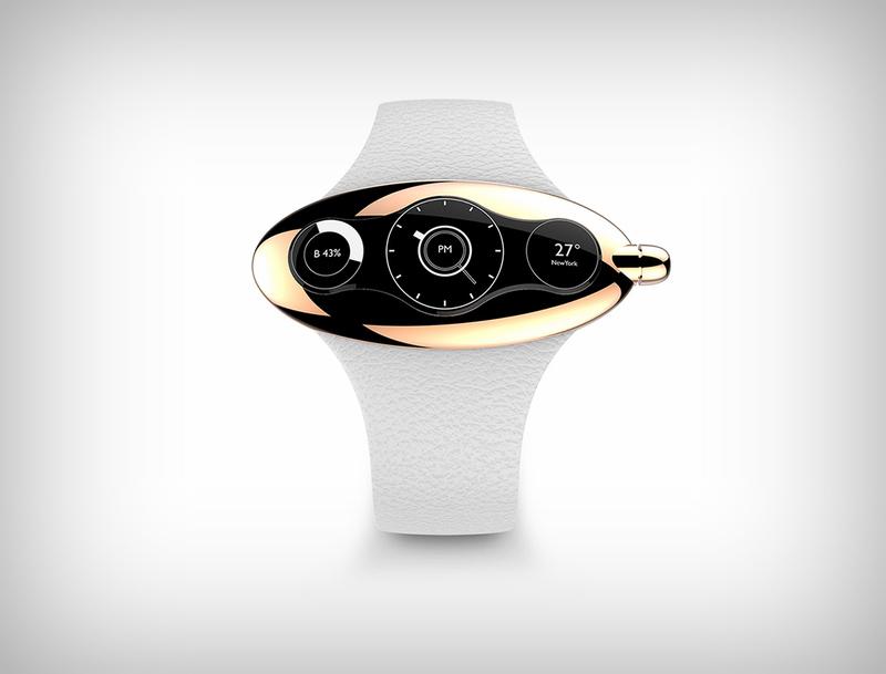 Ergo智能手表