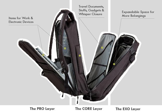 CYCOP DayPac后背包,陪你一肩扛起工作与玩乐的坚持